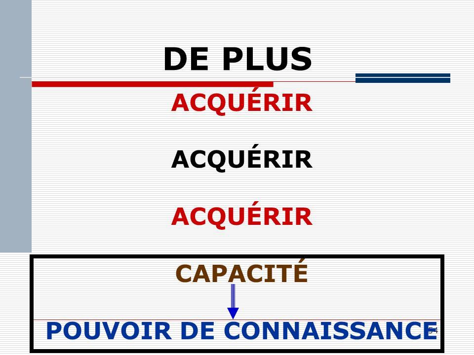 54 DE PLUS ACQUÉRIR CAPACITÉ POUVOIR DE CONNAISSANCE