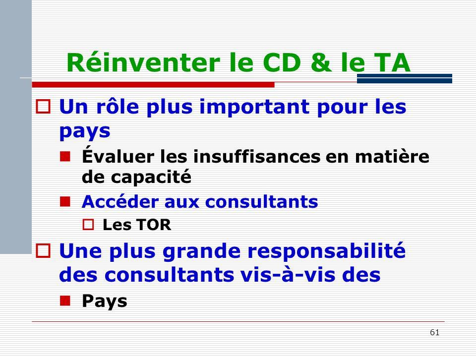 61 Réinventer le CD & le TA Un rôle plus important pour les pays Évaluer les insuffisances en matière de capacité Accéder aux consultants Les TOR Une plus grande responsabilité des consultants vis-à-vis des Pays