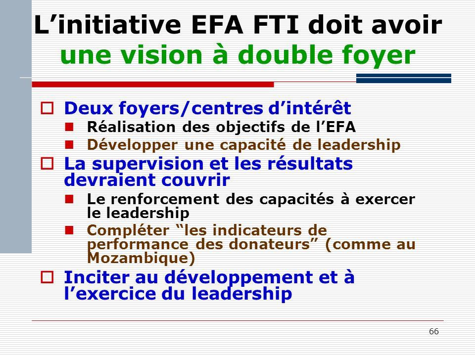 66 Linitiative EFA FTI doit avoir une vision à double foyer Deux foyers/centres dintérêt Réalisation des objectifs de lEFA Développer une capacité de leadership La supervision et les résultats devraient couvrir Le renforcement des capacités à exercer le leadership Compléter les indicateurs de performance des donateurs (comme au Mozambique) Inciter au développement et à lexercice du leadership