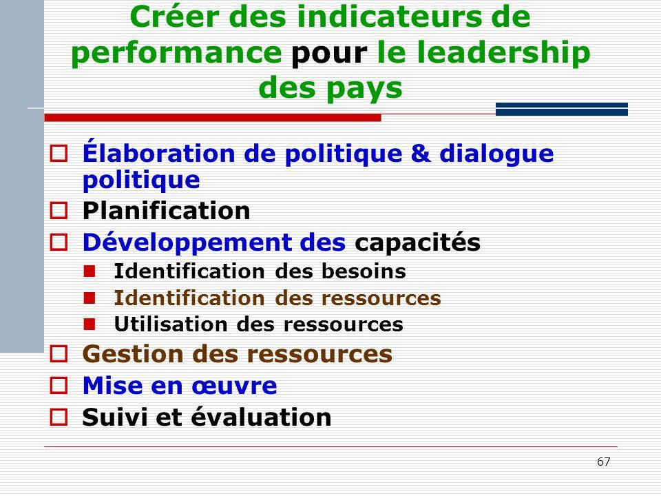 67 Créer des indicateurs de performance pour le leadership des pays Élaboration de politique & dialogue politique Planification Développement des capacités Identification des besoins Identification des ressources Utilisation des ressources Gestion des ressources Mise en œuvre Suivi et évaluation