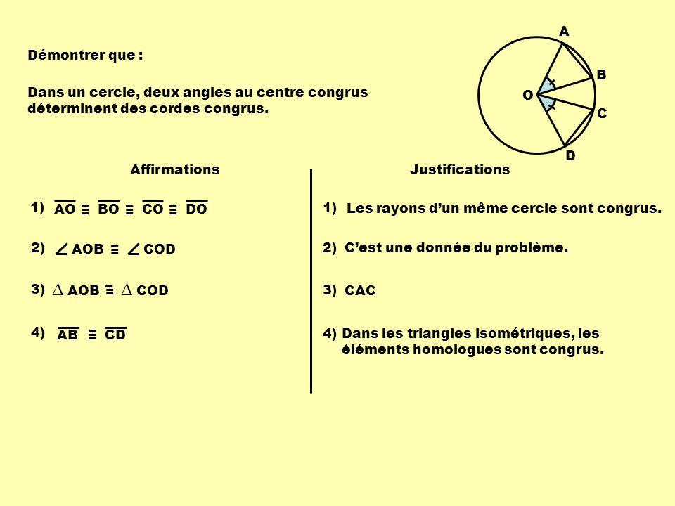 A B C D O Démontrer que : Dans un cercle, deux angles au centre congrus déterminent des cordes congrus.