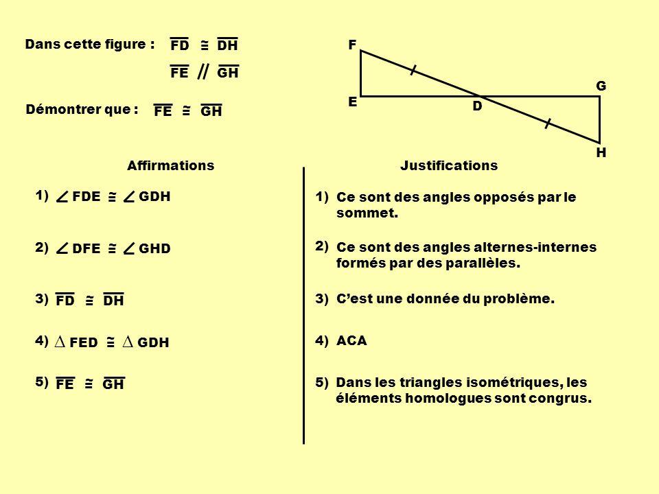 F E D G H Dans cette figure : DH = FD ~ FEGH Démontrer que : GHFE ~ = Affirmations Justifications 1) FDE ~ = GDH 1) Ce sont des angles opposés par le sommet.
