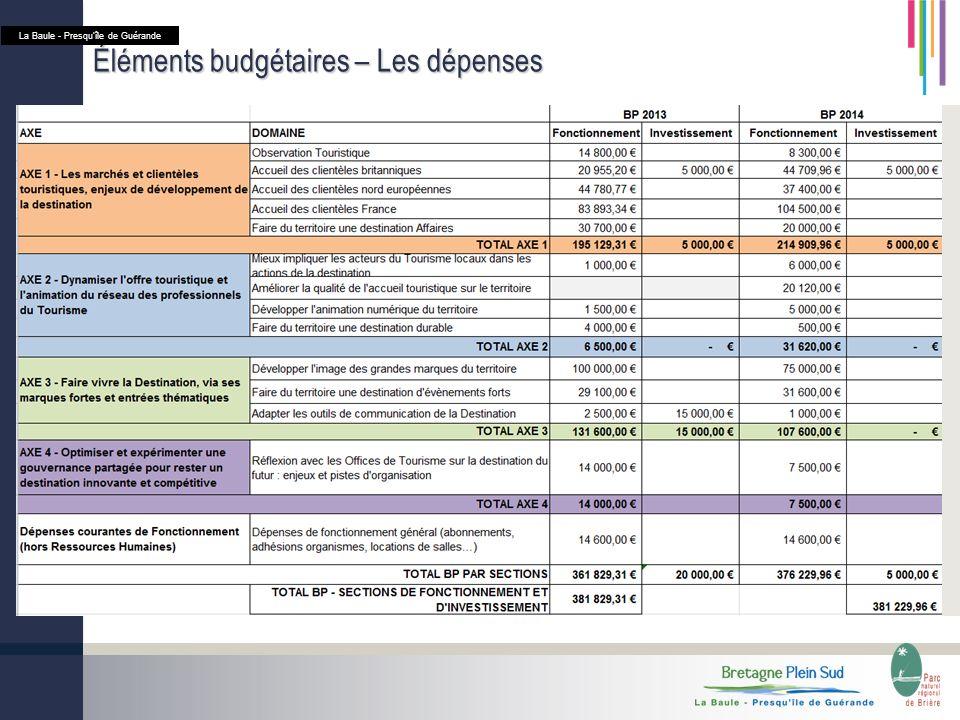 Éléments budgétaires – Les dépenses La Baule - Presquîle de Guérande