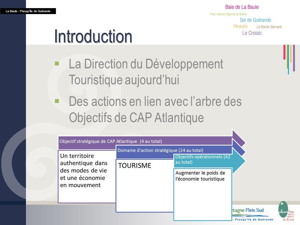 Introduction La Direction du Développement Touristique aujourdhui Des actions en lien avec larbre des Objectifs de CAP Atlantique La Baule - Presquîle de Guérande