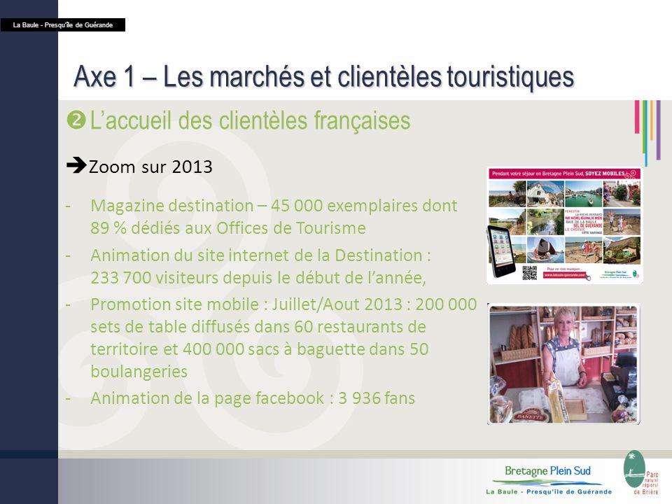 Axe 2 – Dynamiser lanimation du réseau des professionnels Améliorer la qualité de laccueil touristique sur le territoire Zoom sur 2013 : - Définition dun panel dOffices de Tourisme équipés en compteurs Objectif SADI - Déploiement du wifi territorial auprès de 8 Offices de Tourisme, soit 11 hotspots wifi au total - Accompagnement personnalisé de 4 Offices de Tourisme dans le développement de leur site web personnalisé On accentue nos efforts en 2014 : - Un véritable projet daccueil « dans et hors les murs », restant à construire pour un bâtir un Schéma dAccueil et de Diffusion de lInformation (wifi territorial, animation, horaires adaptés, nouveaux services…) La Baule - Presquîle de Guérande Repères : -51,17 % de français préfèrent un wifi public à une piscine municipale -74 % des clients d hôtels préfèrent disposer d un accès gratuit à l Internet sans fil plutôt que d une baignoire
