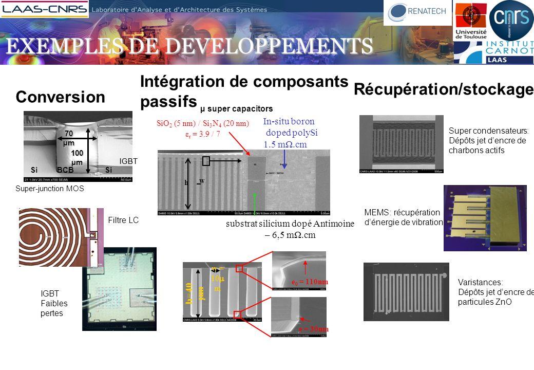 Conversion Intégration de composants passifs Récupération/stockage Super-junction MOS BCBSi 100 µm 70 µm IGBT Filtre LC IGBT Faibles pertes In-situ bo