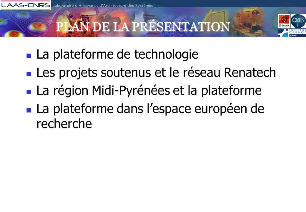 MEMBRE DU RESEAU RENATECH 6 Laboratoires CNRS IEMN (Lille) LAAS (Toulouse) FEMTO (Besançon) FMNT-INAC (Grenoble) LPN (Marcoussis) IEF (Orsay) Plateformes de niveau international pour laccueil de partenaires académiques et industriels Expertise technologique Soutien de projets Formation /accueil