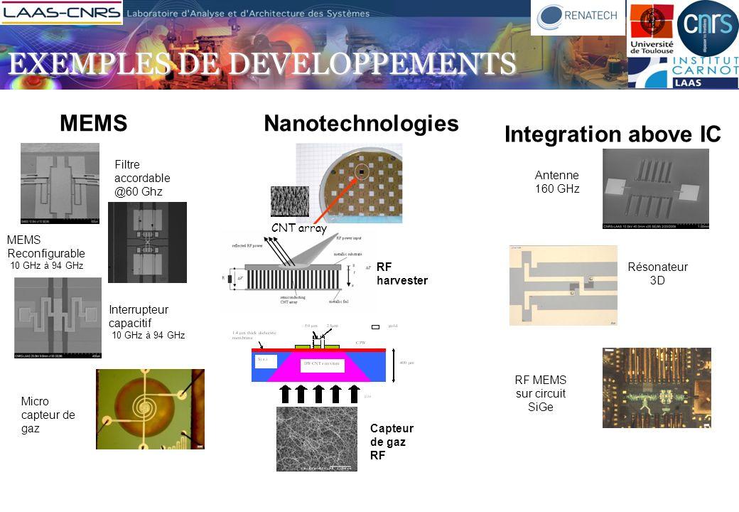 Sources optiquesFonctions intégrées Cristal photonique à source l aserDFB Membrane (In)GaAs/AlGaAs GaAs N-DBR P-DBR P Contact AlOx diaphrag SiO 2 Final metal SU-8 40~80-µm SU-8 µ-lense Air bridge VCSEL contact pad Lense SU-8 pedestal Réseau de micro lentilles autocentrées déposées par un microrobot Intégration collective de microlentilles sur Vcsells pour collimation du faisceau EXEMPLES DE DEVELOPPEMENTS