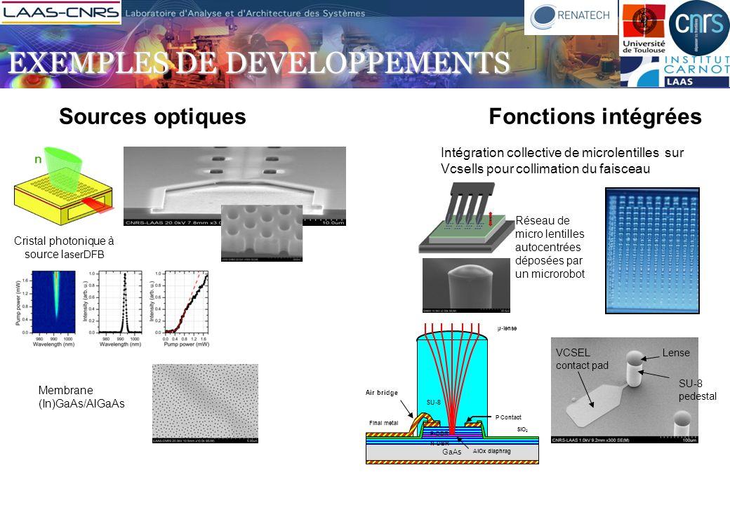Sources optiquesFonctions intégrées Cristal photonique à source l aserDFB Membrane (In)GaAs/AlGaAs GaAs N-DBR P-DBR P Contact AlOx diaphrag SiO 2 Fina