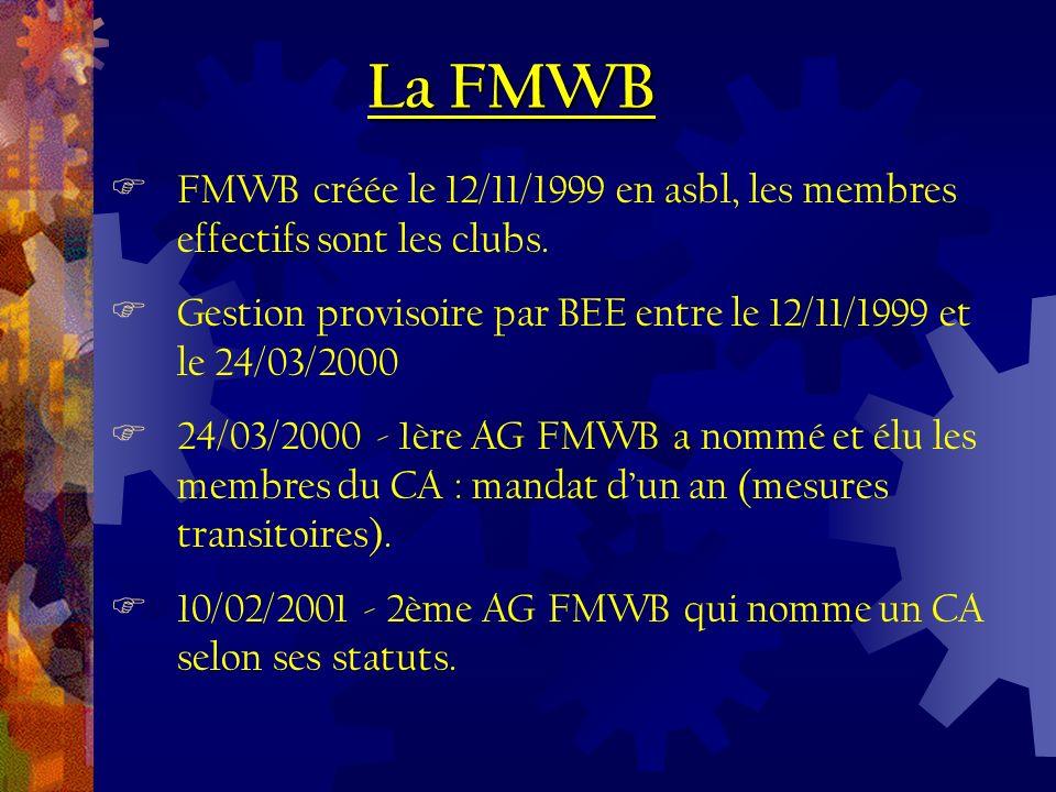 FMWB créée le 12/11/1999 en asbl, les membres effectifs sont les clubs.