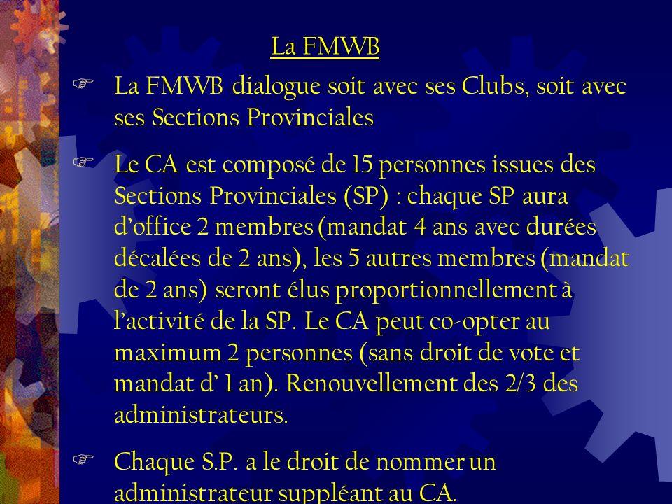 La FMWB dialogue soit avec ses Clubs, soit avec ses Sections Provinciales Le CA est composé de 15 personnes issues des Sections Provinciales (SP) : chaque SP aura doffice 2 membres (mandat 4 ans avec durées décalées de 2 ans), les 5 autres membres (mandat de 2 ans) seront élus proportionnellement à lactivité de la SP.