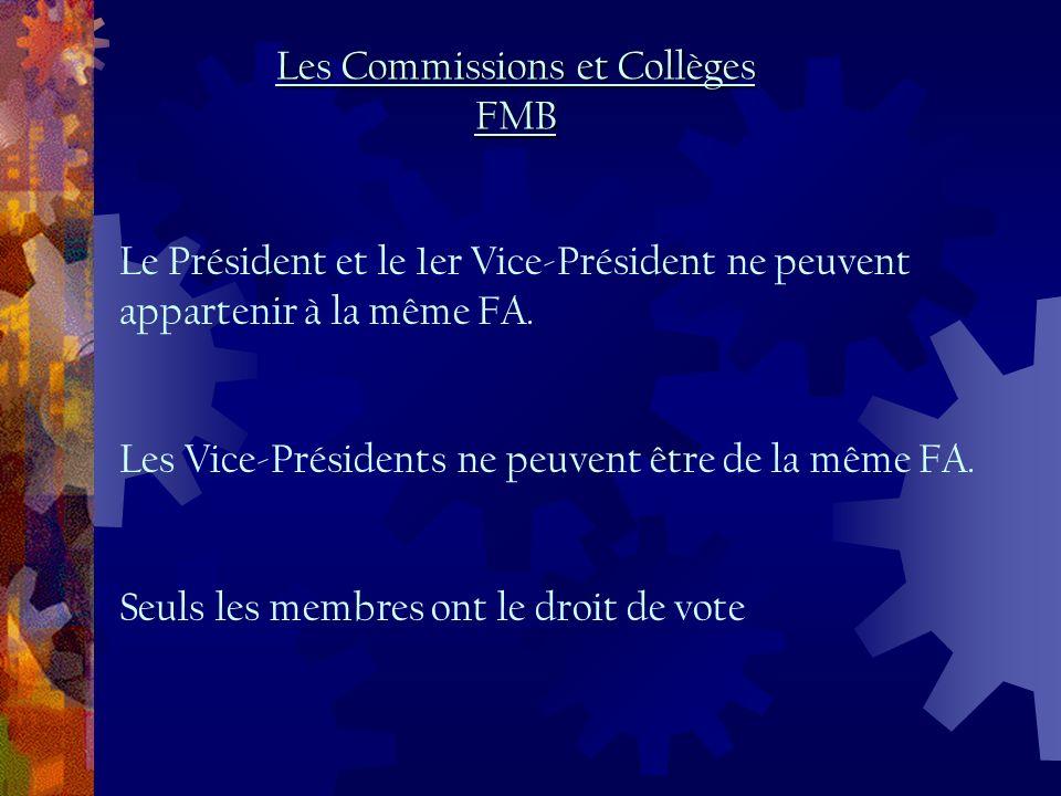 Le Président et le 1er Vice-Président ne peuvent appartenir à la même FA.