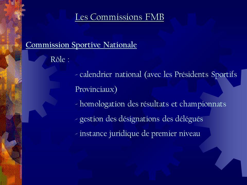 Commission Sportive Nationale Rôle : - calendrier national (avec les Présidents Sportifs Provinciaux) - homologation des résultats et championnats - gestion des désignations des délégués - instance juridique de premier niveau Les Commissions FMB
