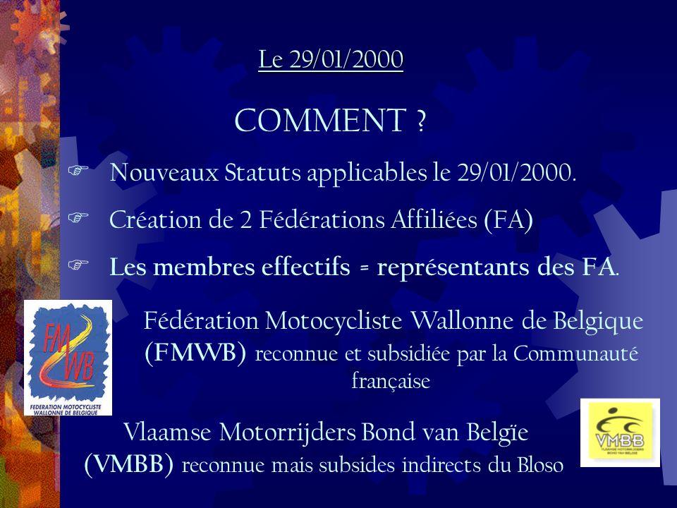Nouveaux Statuts applicables le 29/01/2000.