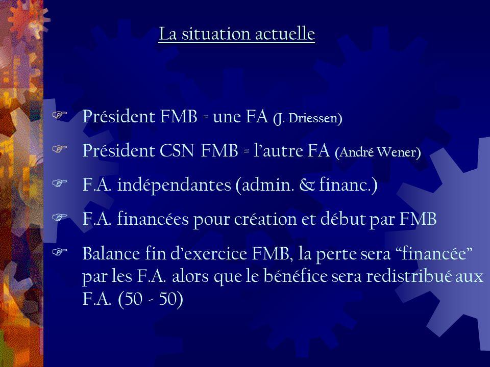 Président FMB = une FA (J. Driessen) Président CSN FMB = lautre FA (André Wener) F.A.