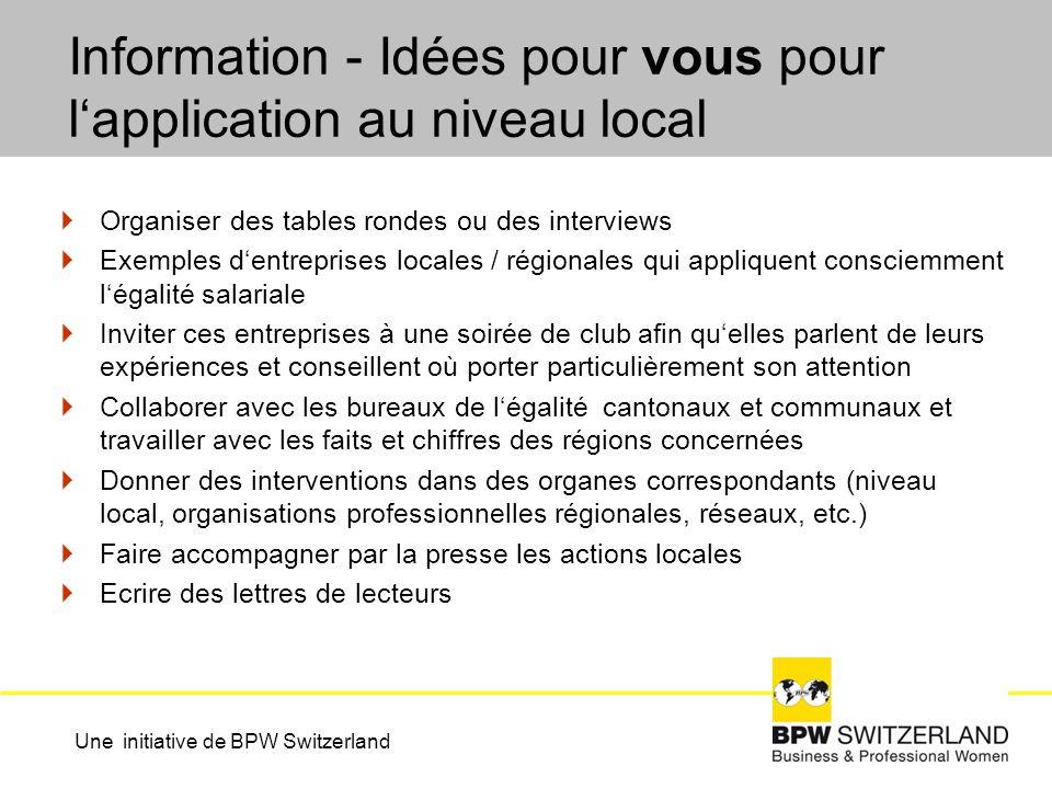 Information - Idées pour vous pour lapplication au niveau local Organiser des tables rondes ou des interviews Exemples dentreprises locales / régional