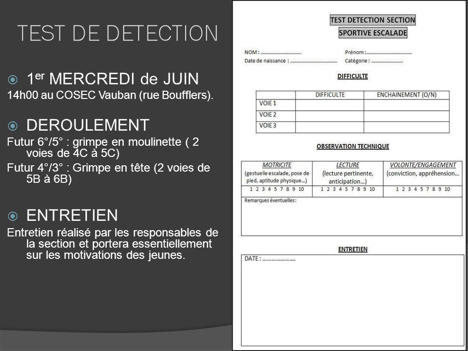 1 er MERCREDI de JUIN 14h00 au COSEC Vauban (rue Boufflers). DEROULEMENT Futur 6°/5° : grimpe en moulinette ( 2 voies de 4C à 5C) Futur 4°/3° : Grimpe