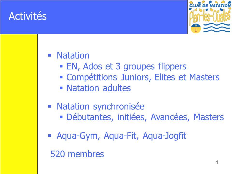4 Activités Natation EN, Ados et 3 groupes flippers Compétitions Juniors, Elites et Masters Natation adultes Natation synchronisée Débutantes, initiée