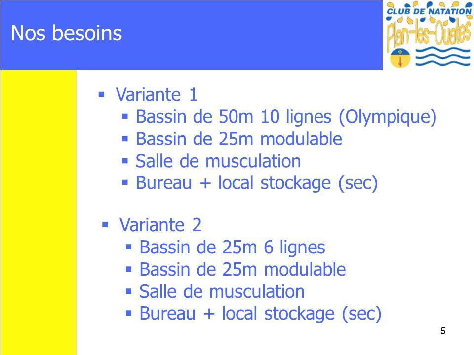 5 Nos besoins Variante 1 Bassin de 50m 10 lignes (Olympique) Bassin de 25m modulable Salle de musculation Bureau + local stockage (sec) Variante 2 Bas