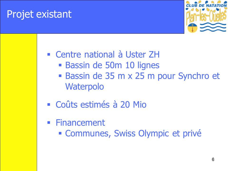 6 Projet existant Centre national à Uster ZH Bassin de 50m 10 lignes Bassin de 35 m x 25 m pour Synchro et Waterpolo Coûts estimés à 20 Mio Financemen