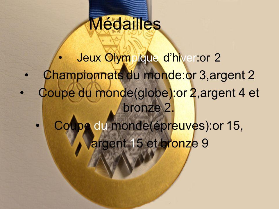 Médailles Jeux Olympique dhiver:or 2 Championnats du monde:or 3,argent 2 Coupe du monde(globe):or 2,argent 4 et bronze 2. Coupe du monde(épreuves):or