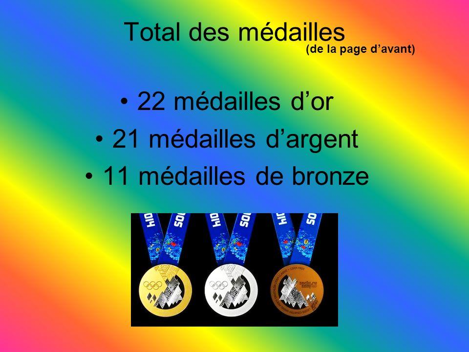 Total des médailles 22 médailles dor 21 médailles dargent 11 médailles de bronze (de la page davant)