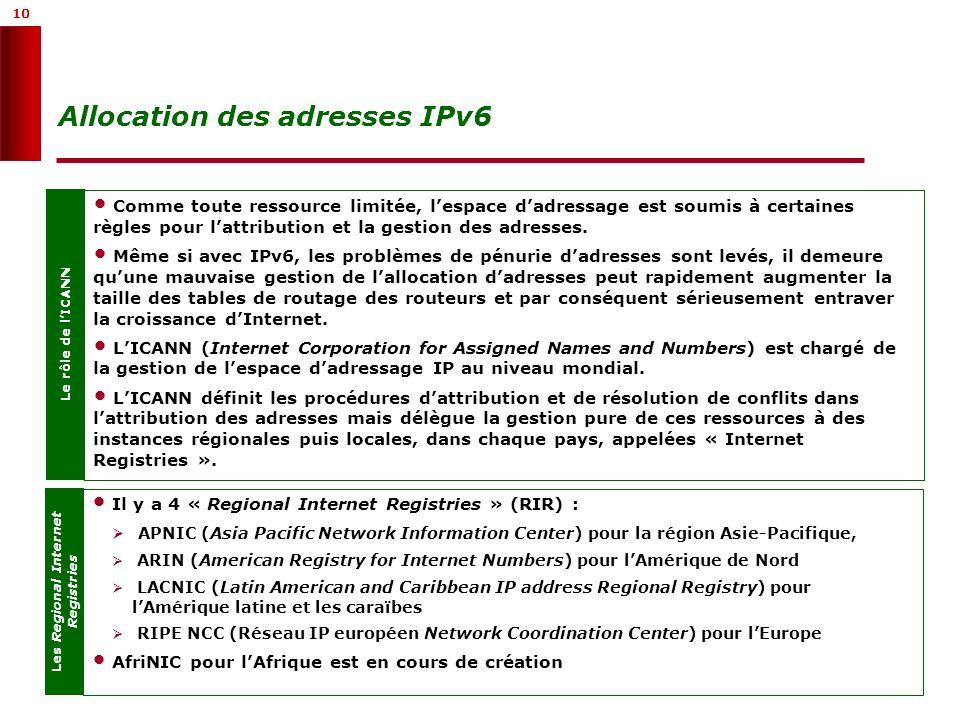 10 Allocation des adresses IPv6 Le rôle de lICANN Comme toute ressource limitée, lespace dadressage est soumis à certaines règles pour lattribution et