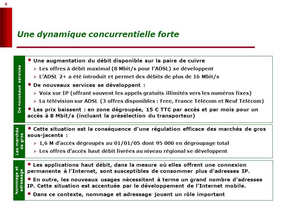 17 Contexte : le développement de lInternet haut débit en France Adressage IPv6 Quelques problématiques du nommage Larticle L45 du code des postes et des communications électroniques français