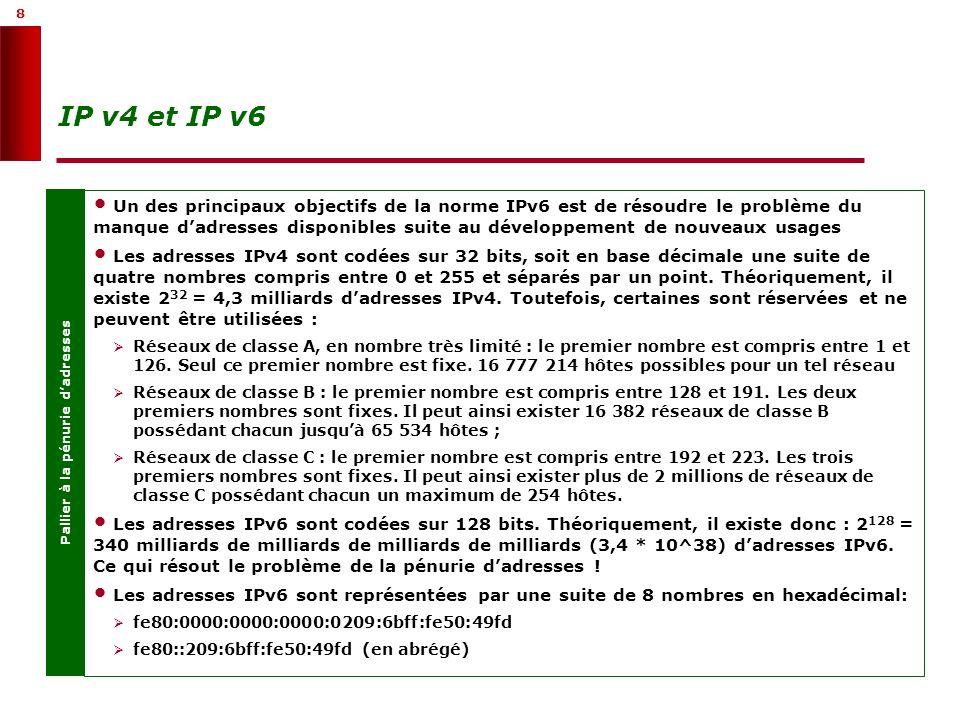 8 8 IP v4 et IP v6 Pallier à la pénurie dadresses Un des principaux objectifs de la norme IPv6 est de résoudre le problème du manque dadresses disponi