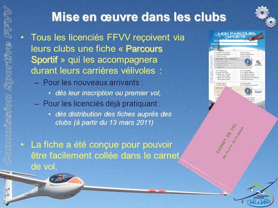 Mise en œuvre dans les clubs Parcours SportifTous les licenciés FFVV reçoivent via leurs clubs une fiche « Parcours Sportif » qui les accompagnera dur