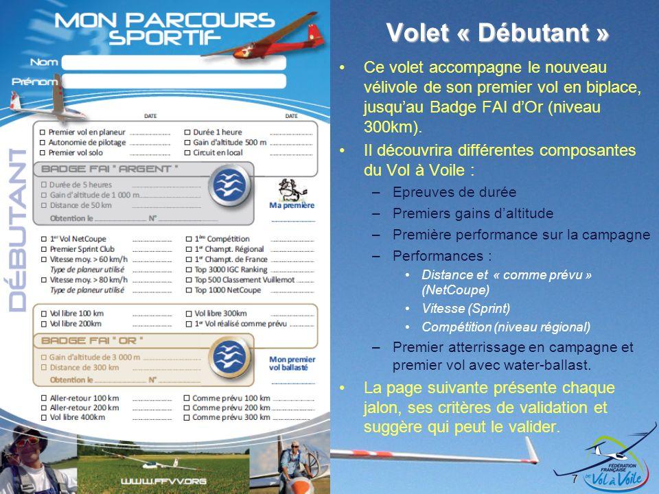 Volet « Débutant » Ce volet accompagne le nouveau vélivole de son premier vol en biplace, jusquau Badge FAI dOr (niveau 300km). Il découvrira différen