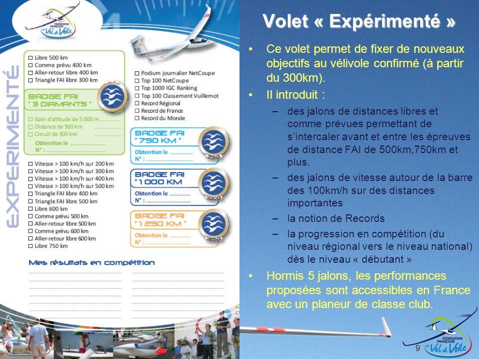 Volet « Expérimenté » Ce volet permet de fixer de nouveaux objectifs au vélivole confirmé (à partir du 300km). Il introduit : –des jalons de distances