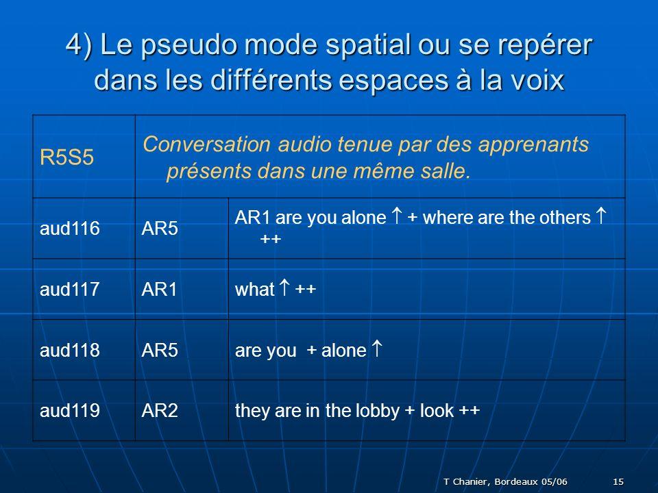 T Chanier, Bordeaux 05/06 15 4) Le pseudo mode spatial ou se repérer dans les différents espaces à la voix R5S5 Conversation audio tenue par des apprenants présents dans une même salle.