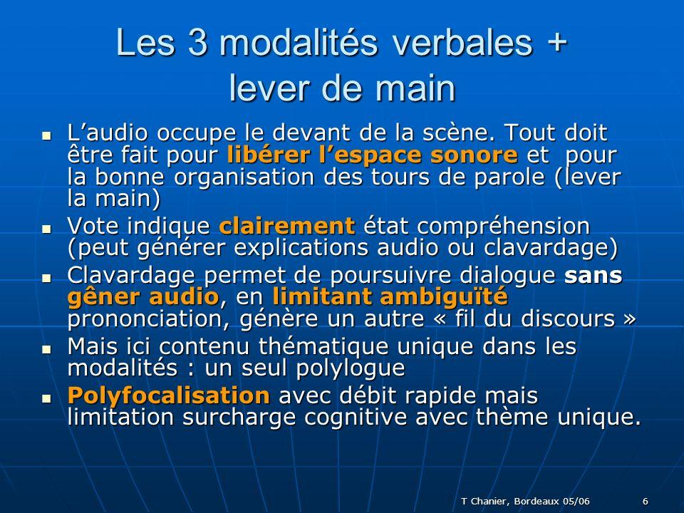 T Chanier, Bordeaux 05/06 6 Les 3 modalités verbales + lever de main Laudio occupe le devant de la scène.