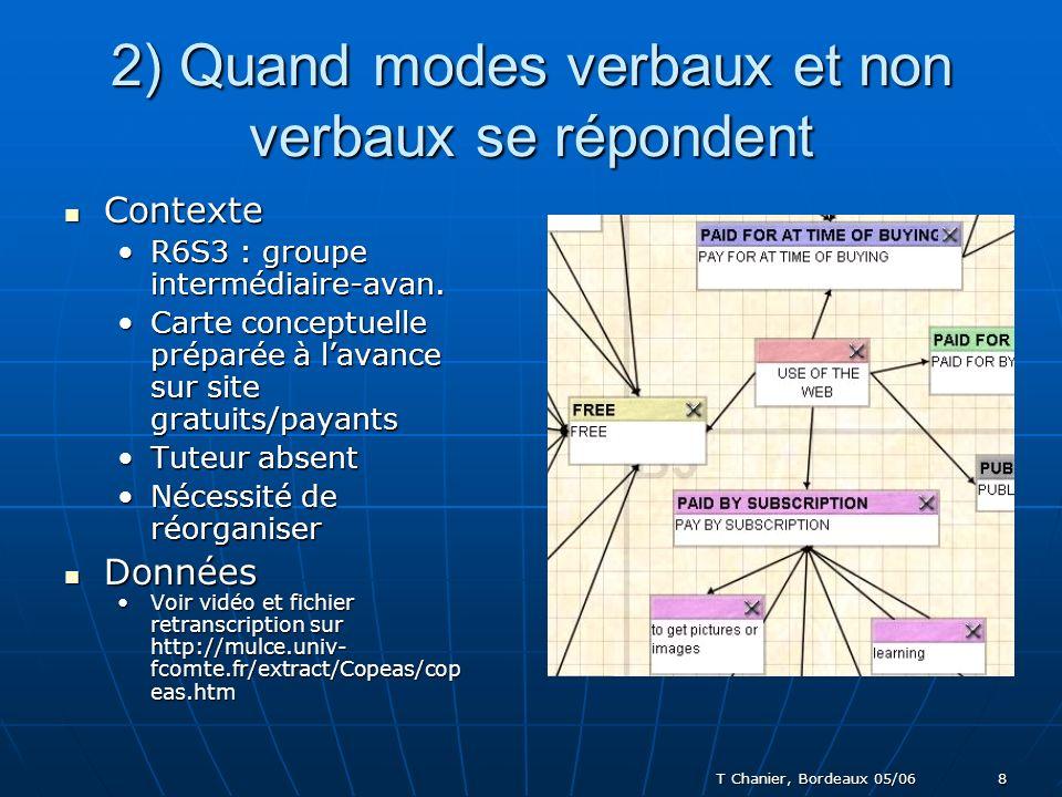 T Chanier, Bordeaux 05/06 8 2) Quand modes verbaux et non verbaux se répondent Contexte Contexte R6S3 : groupe intermédiaire-avan.R6S3 : groupe intermédiaire-avan.