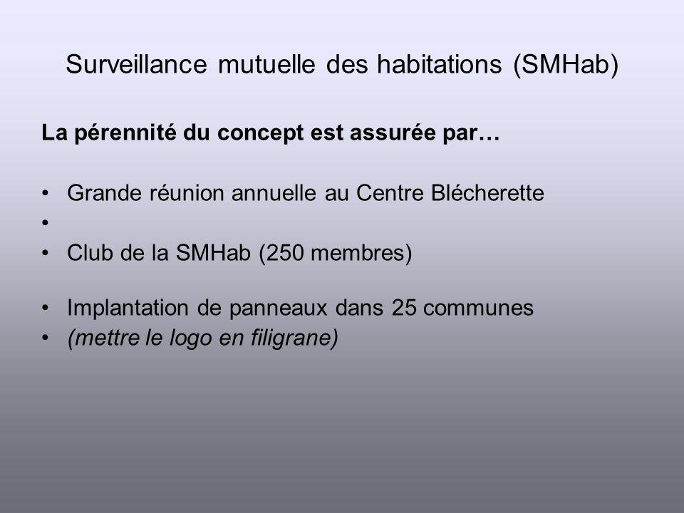 La pérennité du concept est assurée par… Grande réunion annuelle au Centre Blécherette Club de la SMHab (250 membres) Implantation de panneaux dans 25 communes (mettre le logo en filigrane) Surveillance mutuelle des habitations (SMHab)