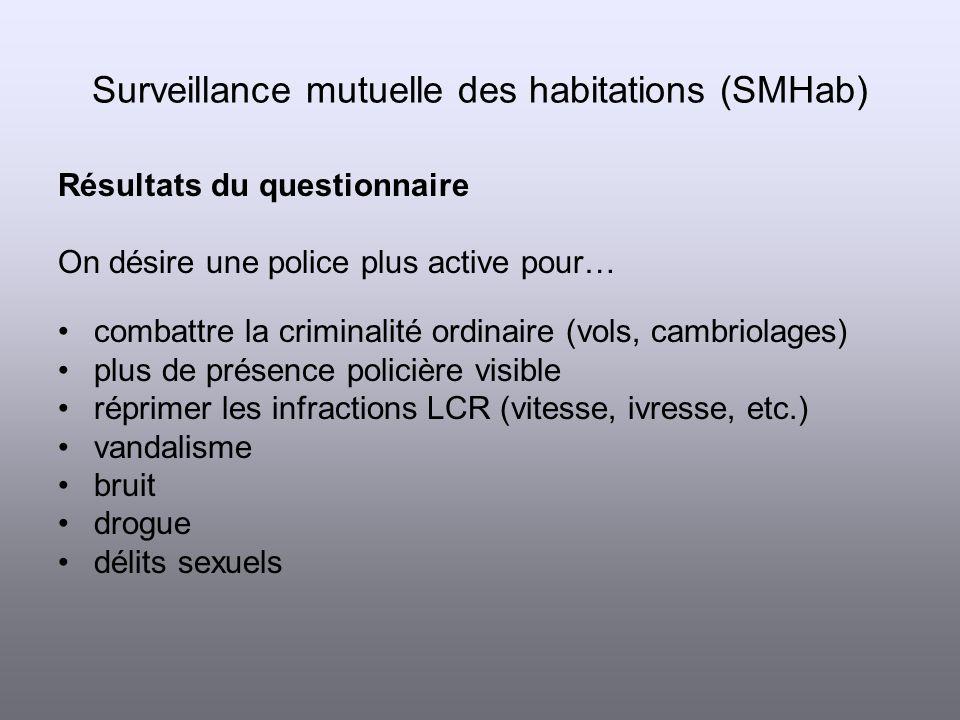 Résultats du questionnaire Satisfaits de la police .