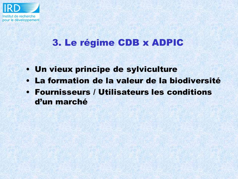 3. Le régime CDB x ADPIC Un vieux principe de sylviculture La formation de la valeur de la biodiversité Fournisseurs / Utilisateurs les conditions dun