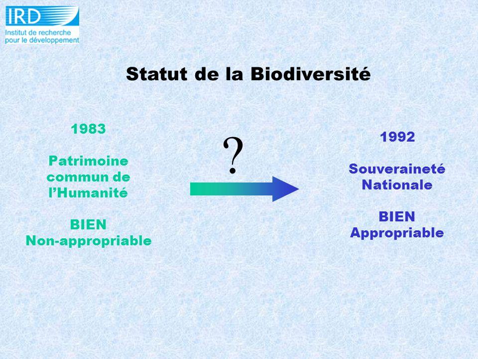 1983 Patrimoine commun de lHumanité BIEN Non-appropriable 1992 Souveraineté Nationale BIEN Appropriable Statut de la Biodiversité