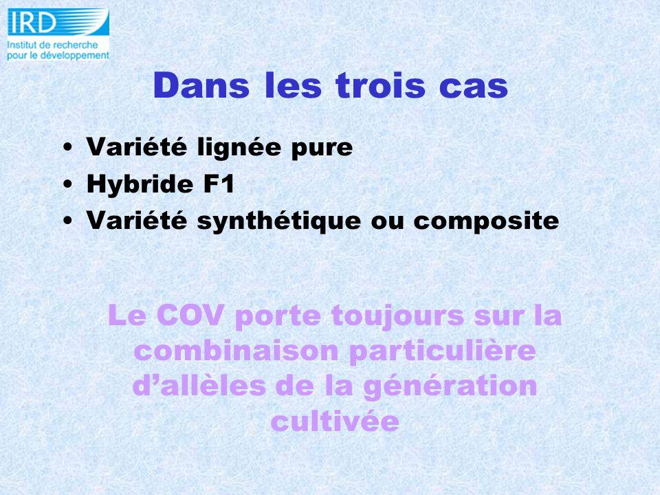 Dans les trois cas Variété lignée pure Hybride F1 Variété synthétique ou composite Le COV porte toujours sur la combinaison particulière dallèles de la génération cultivée