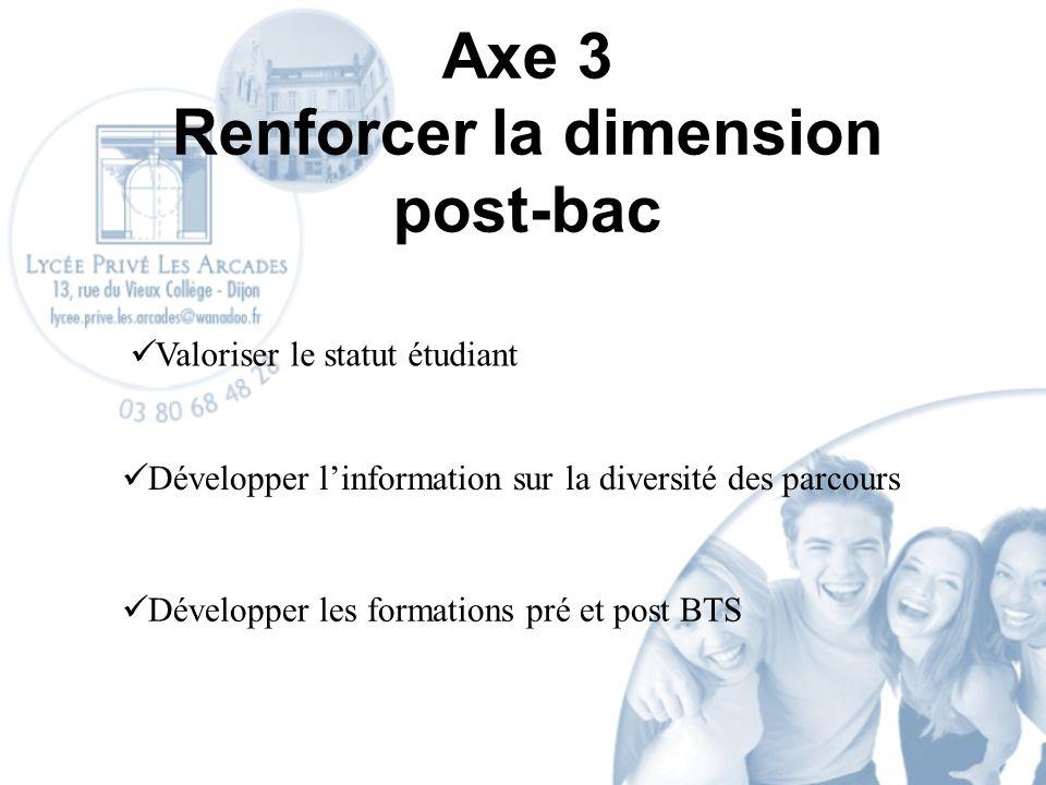 Axe 3 Renforcer la dimension post-bac Valoriser le statut étudiant Développer linformation sur la diversité des parcours Développer les formations pré et post BTS