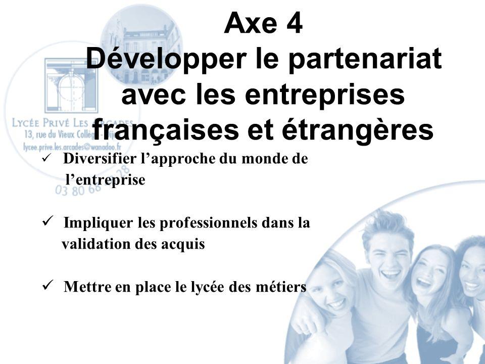 Axe 4 Développer le partenariat avec les entreprises françaises et étrangères Diversifier lapproche du monde de lentreprise Impliquer les professionnels dans la validation des acquis Mettre en place le lycée des métiers