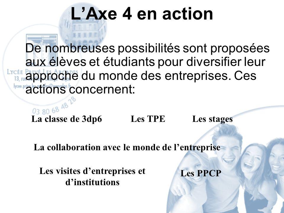 LAxe 4 en action De nombreuses possibilités sont proposées aux élèves et étudiants pour diversifier leur approche du monde des entreprises.