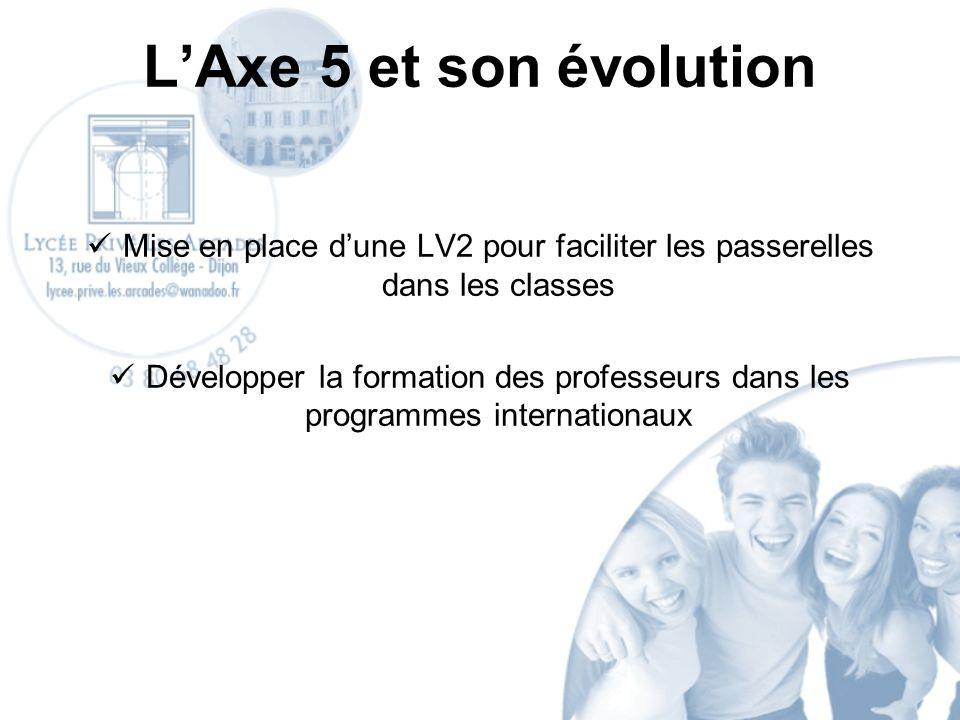 LAxe 5 et son évolution Mise en place dune LV2 pour faciliter les passerelles dans les classes Développer la formation des professeurs dans les programmes internationaux
