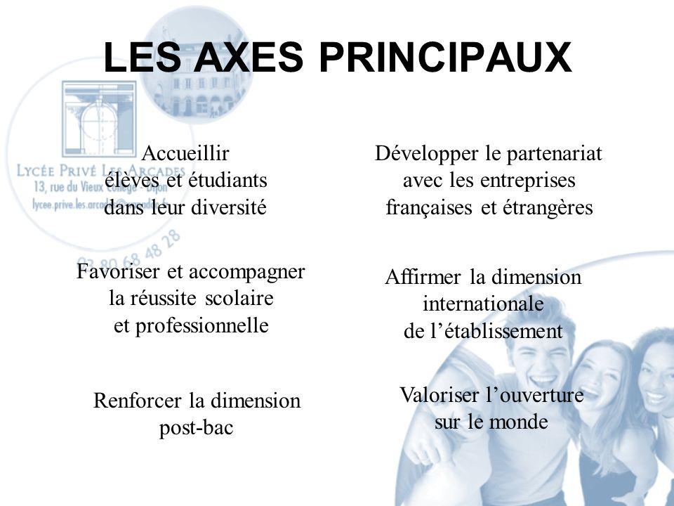 LES AXES PRINCIPAUX Accueillir élèves et étudiants dans leur diversité Favoriser et accompagner la réussite scolaire et professionnelle Renforcer la dimension post-bac Développer le partenariat avec les entreprises françaises et étrangères Affirmer la dimension internationale de létablissement Valoriser louverture sur le monde