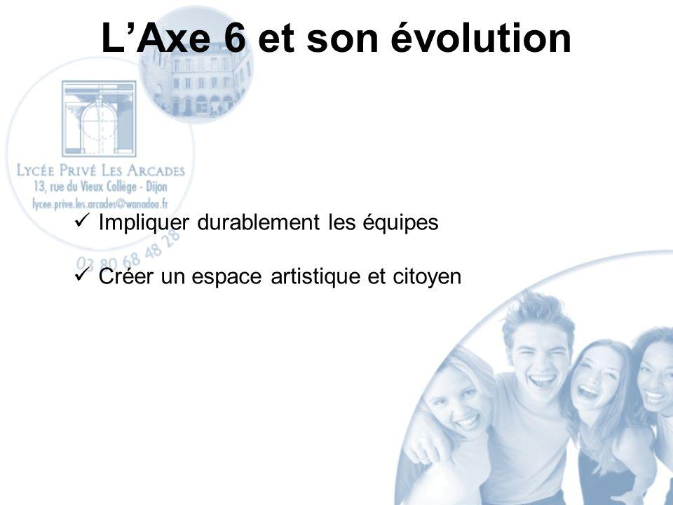 LAxe 6 et son évolution Impliquer durablement les équipes Créer un espace artistique et citoyen