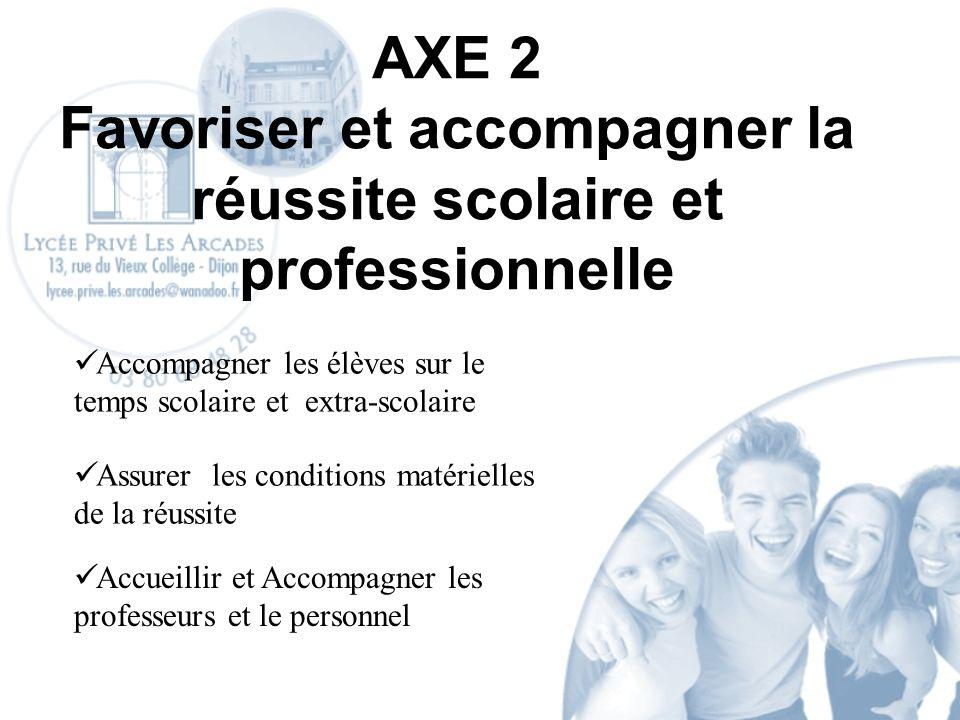 AXE 2 Favoriser et accompagner la réussite scolaire et professionnelle Accompagner les élèves sur le temps scolaire et extra-scolaire Assurer les conditions matérielles de la réussite Accueillir et Accompagner les professeurs et le personnel