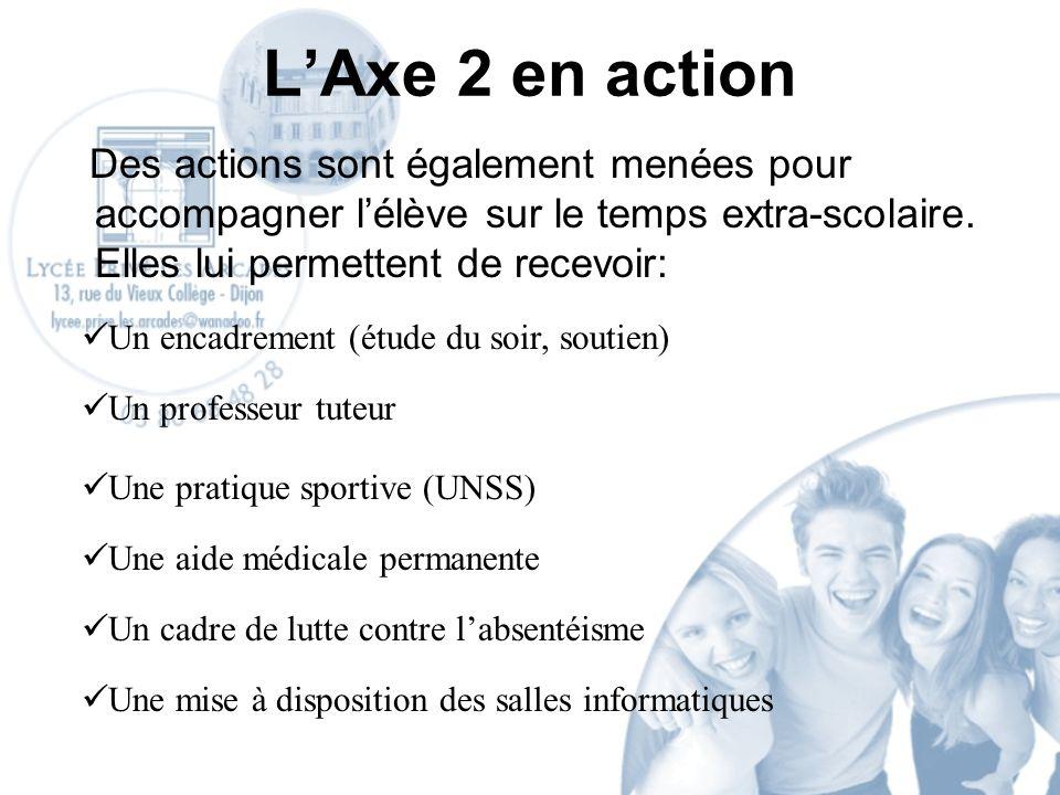 LAxe 2 en action Des actions sont également menées pour accompagner lélève sur le temps extra-scolaire.