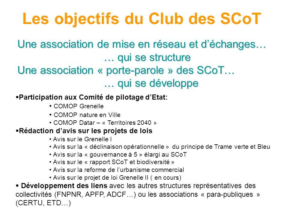 Les enjeux de lévolution du Club des SCoT Face à la montée en puissance du Club, il devient nécessaire de: -Structurer le Club et donc de revoir ses modalités de financement et donc de revoir ses modalités de financement -Accroitre sa capacité à «porter» la parole des SCoT -Accroitre sa capacité à «porter» la parole des SCoT et donc de revoir son mode dorganisation interne et de représentation externe (portage politique).
