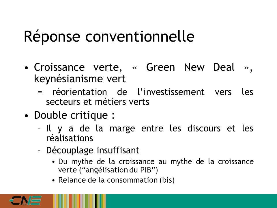 Réponse conventionnelle Croissance verte, « Green New Deal », keynésianisme vert = réorientation de linvestissement vers les secteurs et métiers verts Double critique : –Il y a de la marge entre les discours et les réalisations –Découplage insuffisant Du mythe de la croissance au mythe de la croissance verte (angélisation du PIB) Relance de la consommation (bis)
